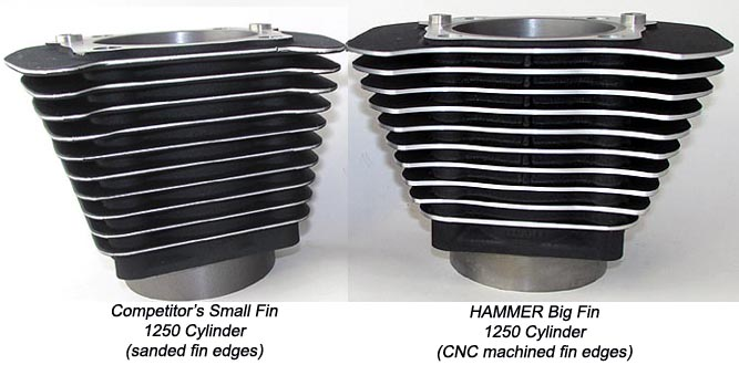 Small Fin 1250 cylinder with sanded fin edges vs. Big Fin 1250 cylinder with machined fin edges